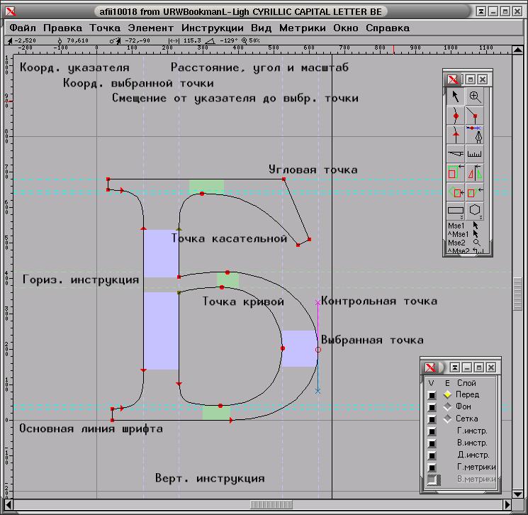 Окно редактируемого символа контур